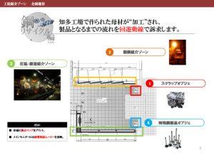 鉄鋼メーカー エントランスリニューアル提案画像