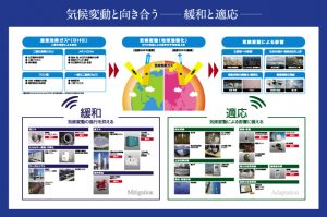 重工メーカー 環境展示イベント総合プロデュース画像