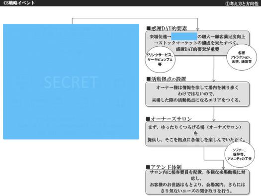 CS戦略イベント画像